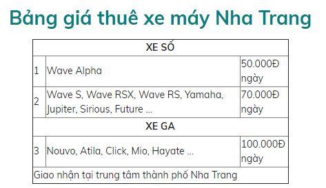 Bảng giá cho thuê xe máy tại Nha Trang - 1
